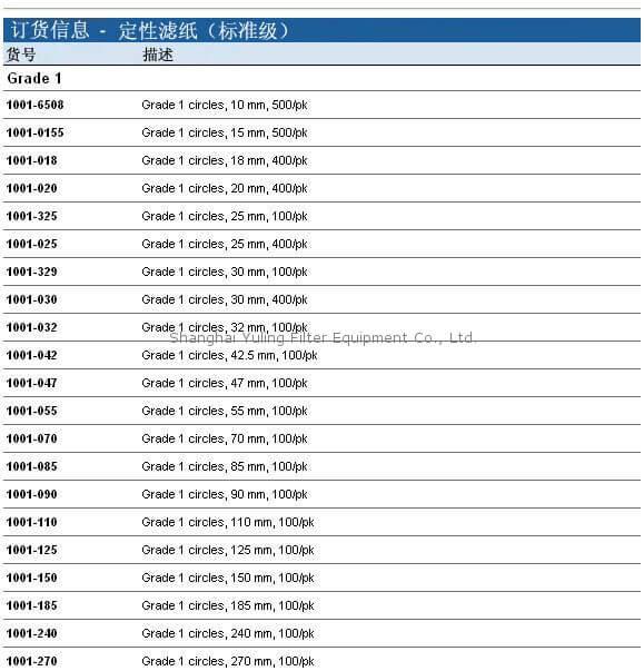 Whatman 定性滤纸 Grade 1 1001-025, 1001-047, 1001-090