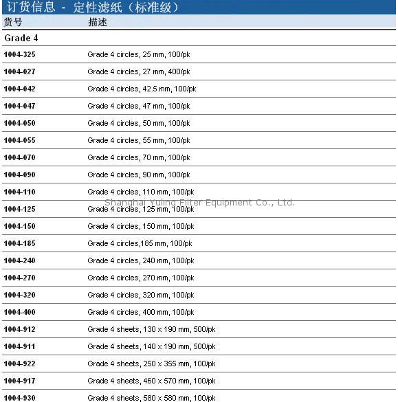 Whatman 定性滤纸 Grade 4, 1004-047, 1004-090, 1004-110, 1004-125