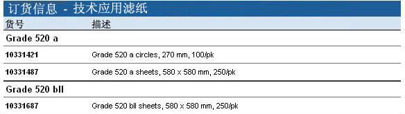 Whatman 技术应用滤纸 Grade 520, 10331487, 10331687