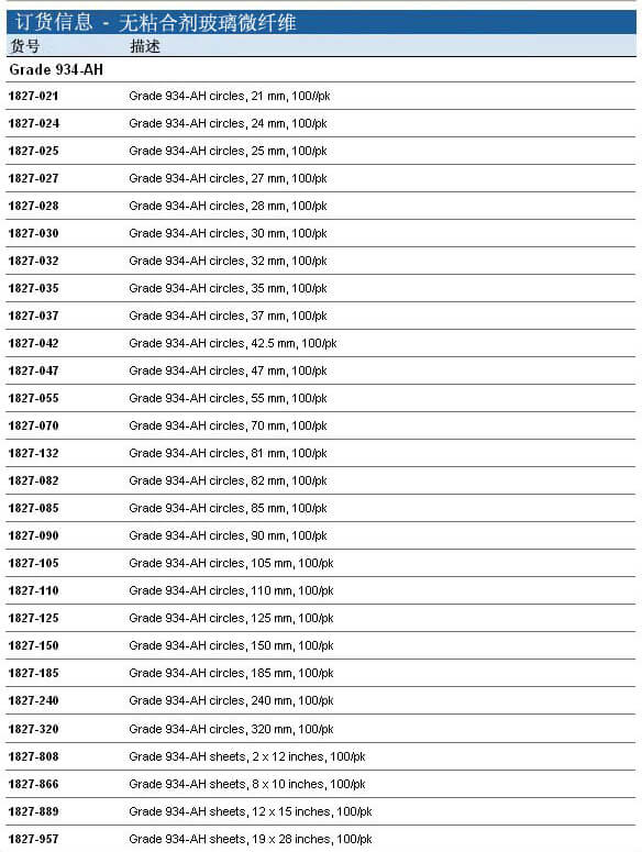 Whatman 无黏合剂玻璃微纤维滤纸 Grade 934-AH, 1827-025, 1827-047, 1827-090