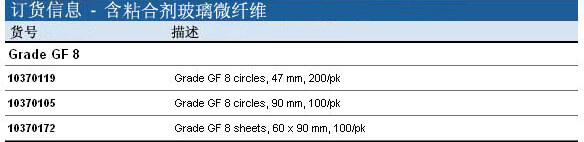 Whatman 含黏合剂玻璃微纤维滤纸 Grade GF 8, 10370119, 10370105