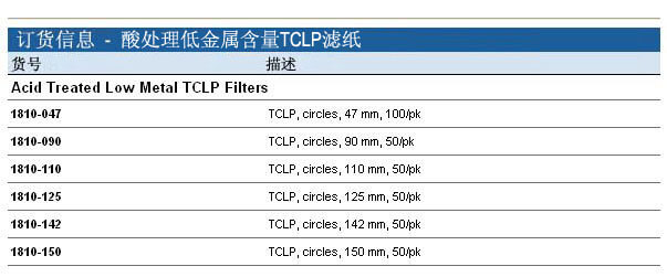 Whatman 酸处理低金属含量TCLP滤纸, 1810-047, 1810-090, 1810-110, 1810-125