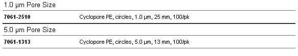 Whatman Cyclopore聚碳酸酯膜和聚酯膜, 7060-4702, 7060-4704, 7060-4713, 7060-4714