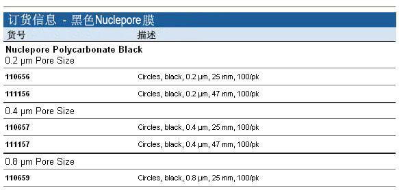 Whatman 黑色Nuclepore膜, 110656, 111156, 110657, 110659