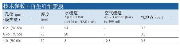 Whatman 再生纤维素膜, 10410312, 10410206, 10410212, 10410012
