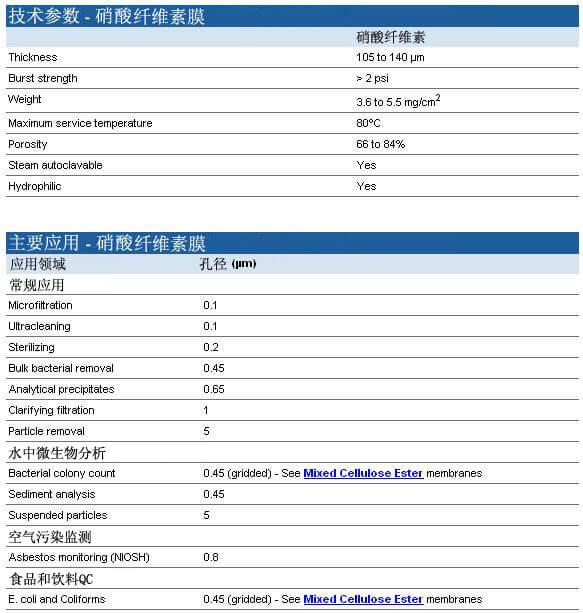 Whatman 硝酸纤维素膜, 7182-004, 7184-004, 7195-004, 10400112