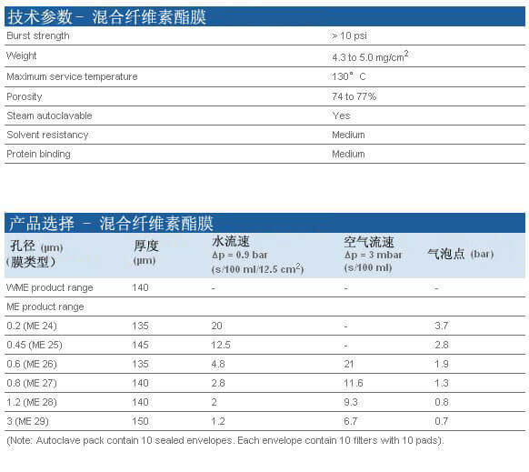 Whatman 混合纤维素酯膜, 7141-104, 7141-114