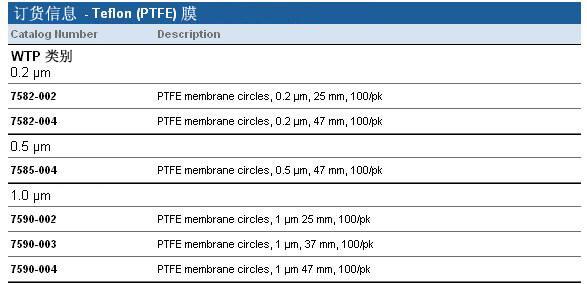 Whatman Teflon(PTFE)膜, 7582-004, 10411411, 10411311, 10411111