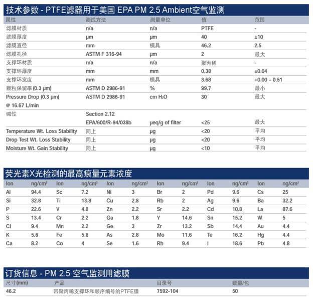 Whatman PM2.5空气监测用滤膜, 7592-104