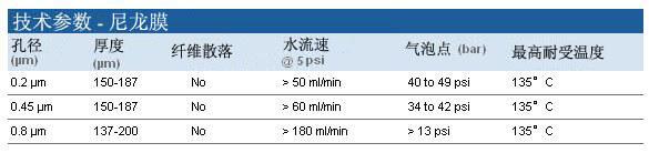 Whatman 尼龙膜, 7402-004, 7404-004, 7402-002, 7404-002