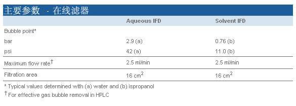 Whatman 水相IFD和有机相IFD, 6726-5002, 6725-5002