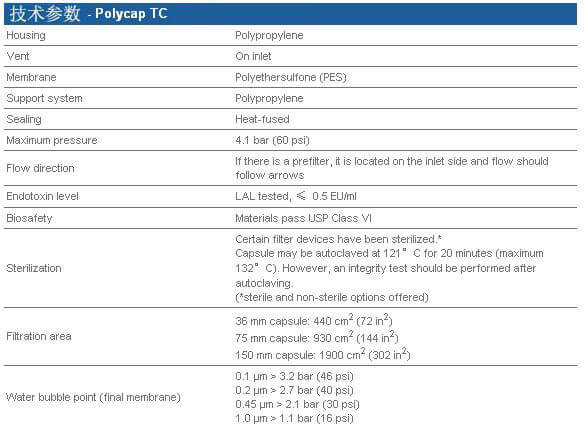 Whatman Polycap TC 囊式滤器, 6714-3604, 6715-3604, 6714-3602, 6715-3602