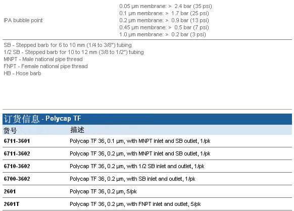 Whatman Polycap TF 囊式滤器, 6700-7502, 2702T