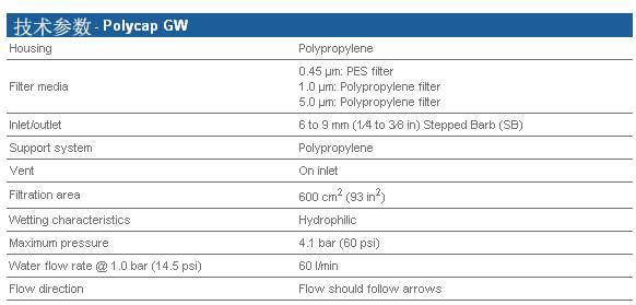 Whatman Polycap GW 囊式滤器, 6714-6004, 6724-6004, 6703-6050, 6723-6050