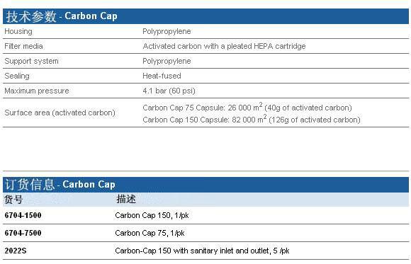 Whatman Carbon Cap 囊式滤器, 6704-1500, 6704-7500, 2022S