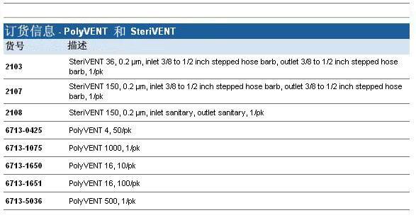 Whatman PolyVENT和SteriVENT通气口滤器, 6713-5036, 2103,6713-1075, 2107, 6713-0425