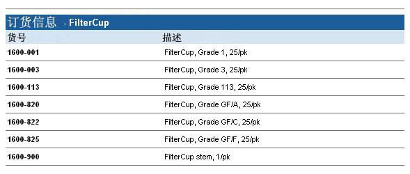 Whatman FilterCup过滤漏斗, 1600-001, 1600-003, 1600-113, 1600-820, 1600-822, 1600-825, 1600-900