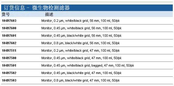 Whatman 微生物监测滤器, 10497511, 10497500, 10497501, 10497502