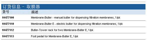 Whatman Butler取膜器, 10477100, 10477110, 10477112, 10477113