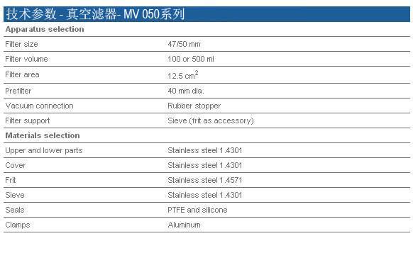 Whatman MV 050 真空过滤装置, 10440000, 10440020, 10440200