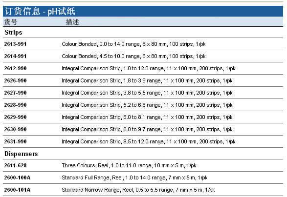 Whatman pH试纸, 2613-991, 2614-991
