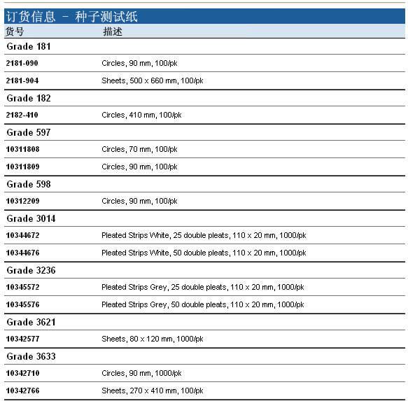 Whatman 种子测试纸, 10311808, 10311809, 10312209, 10342710