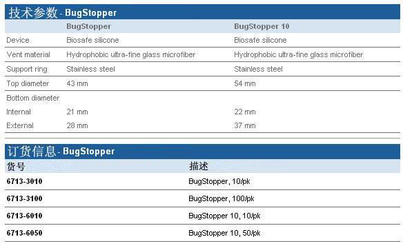 Whatman BugStopper隔菌塞, 6713-3010, 6713-3100, 6713-6010, 6713-6050