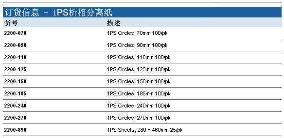Whatman 析相分离纸, 2200-090, 2200-110, 2200-125, 2200-150