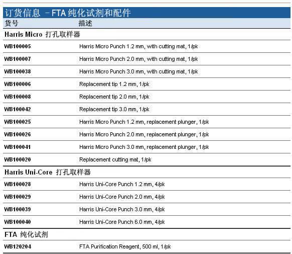 Whatman FTA纯化试剂和配件, WB120204
