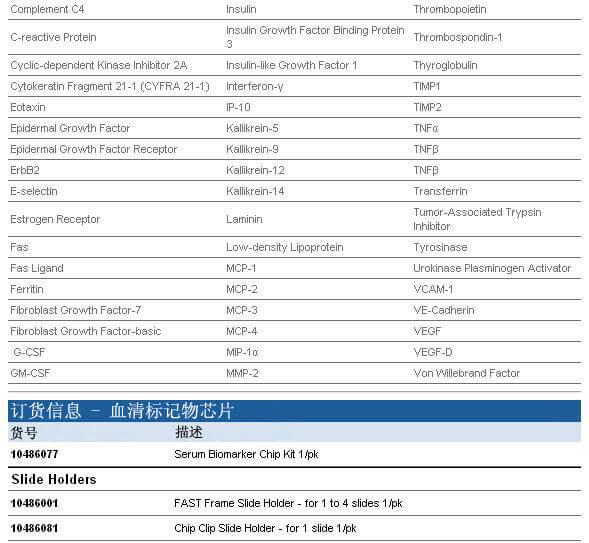 Whatman 血清生物标记物芯片, 10486077, 10486001, 10486081