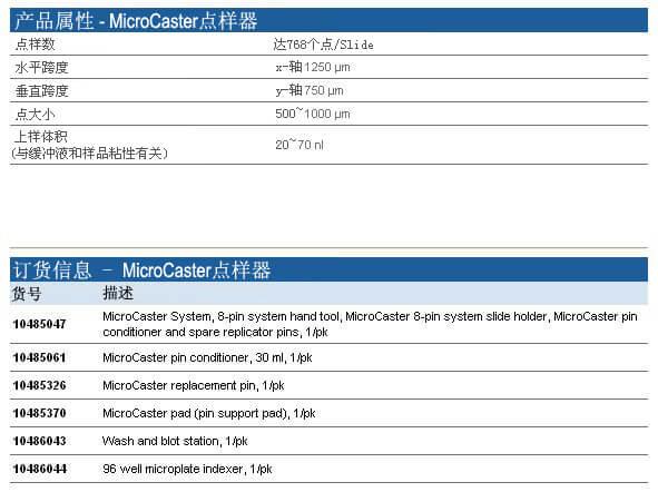 Whatman MicroCaster芯片点样器, 10485047, 10485370, 10486044