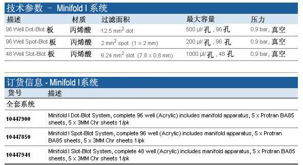 Whatman Minifold I系统, 10447900, 10447850, 10447941