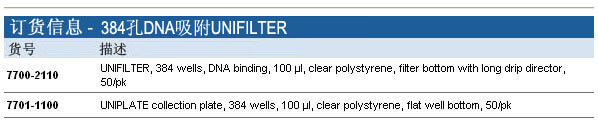 Whatman UNIFILTER 384孔DNA吸附过滤微孔板, 7700-2110, 7701-1100