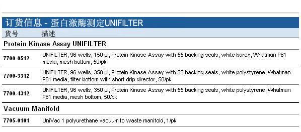 Whatman UNIFILTER 蛋白激酶测定过滤微孔板, 7700-0512, 7700-3312, 7700-4312