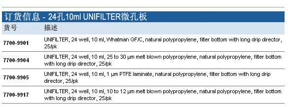 Whatman UNIFILTER 24孔10ml过滤型微孔板, 7700-9901, 7700-9904, 7700-9905, 7700-9917