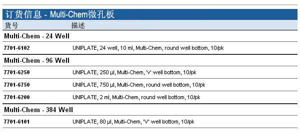 Whatman Multi-Chem 微孔板, 7701-6102, 7701-6250, 7701-6101
