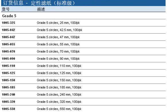 Whatman 定性滤纸 Grade 5, 1005-047, 1005-090, 1005-110, 1005-125