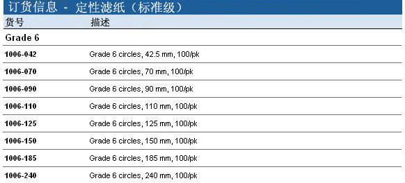 Whatman 定性滤纸 Grade 6, 1006-090, 1006-110, 1006-125