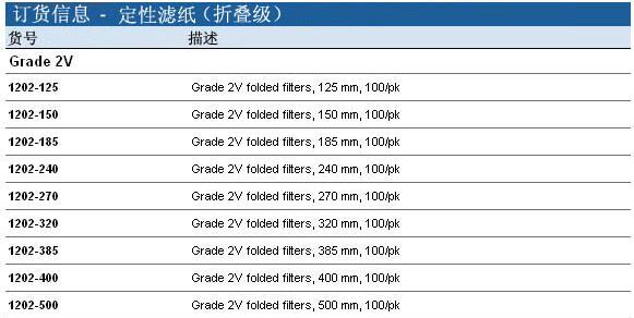 Whatman 定性滤纸 Grade 2V, 1202-125, 1202-150