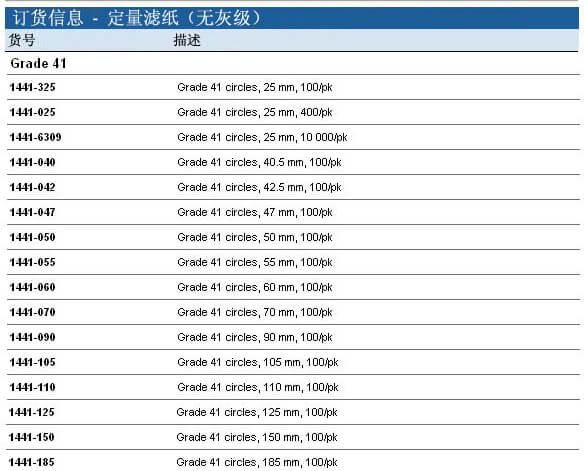 Whatman 定量滤纸 Grade 41, 1441-047, 1441-090, 1441-110, 1441-125