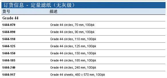 Whatman 定量滤纸 Grade 44, 1444-090, 1444-110, 1444-125, 1444-150