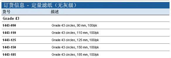 Whatman 定量滤纸 Grade 43, 1443-090, 1443-110, 1443-125, 1443-150