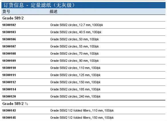 Whatman 定量滤纸 Grade 589/2, 10300109, 10300110, 10300111