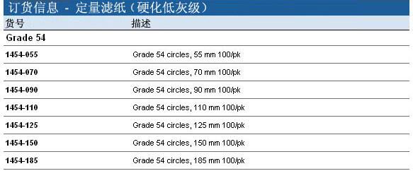 Whatman 定量滤纸 Grade 54, 1454-090, 1454-110, 1454-125, 1454-150