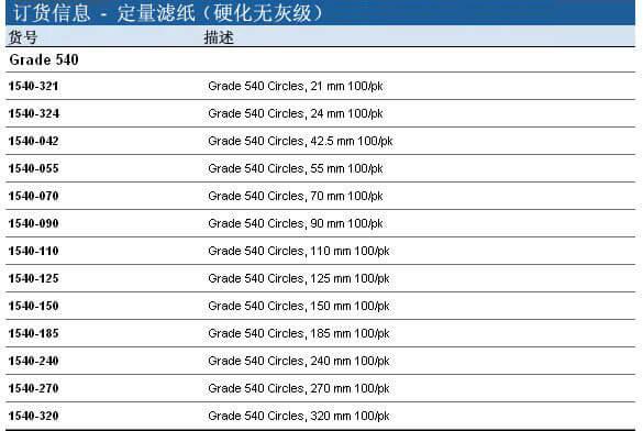 Whatman 定量滤纸 Grade 540, 1540-090, 1540-110, 1540-125, 1540-150