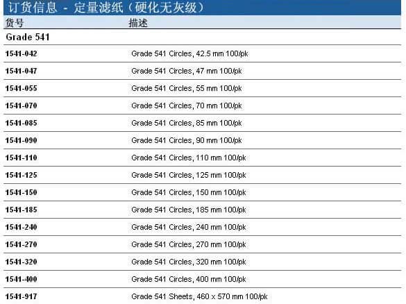 Whatman 定量滤纸 Grade 541, 1541-047, 1541-090, 1541-110, 1541-125